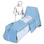 Operační roušky pro konkrétní úkony Matodrape